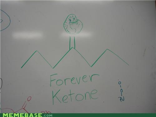 The Internet IRL: Forever Ketone