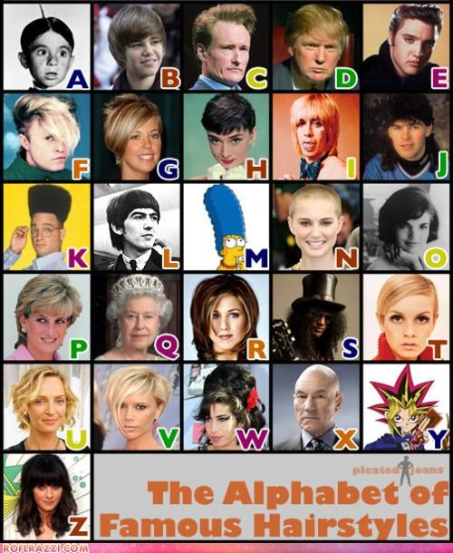 The Alphabet Of Famous Hair
