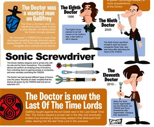 Doctor Who Infographic Of The Day