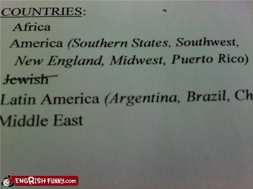 countries,jewish,list