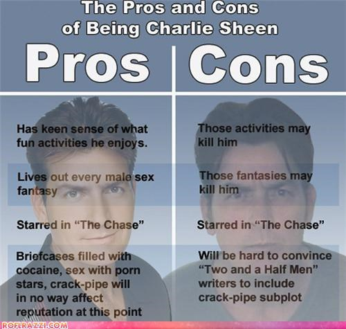 Pros And Cons Of Being Charlie Sheen