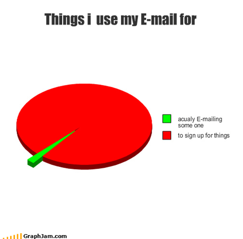 Things I Use My E-Mail For