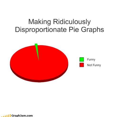 meta,graphs,funny,Pie Chart