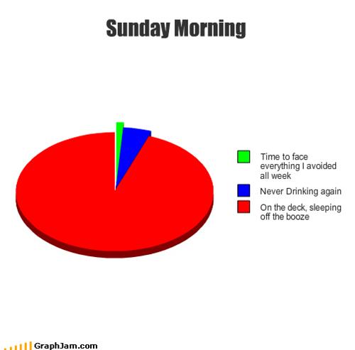 sunday morning,booze,worst