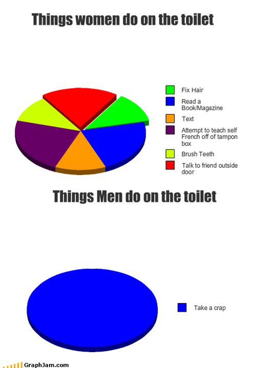 men,toilet,french,women