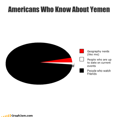 The Knowledge of Yemen