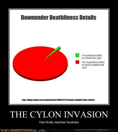 THE CYLON INVASION