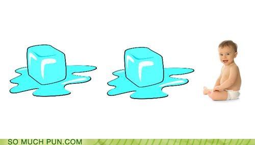baby,ice,ice ice baby,literalism,lyric,single,song,Vanilla Ice,visualization