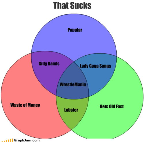 a different kind of wrestling,hookers,lobster,money,old,popular is subjective,the beast with two backs,venn diagram,wrestling