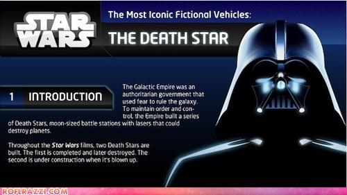 Infographic: The Death Star