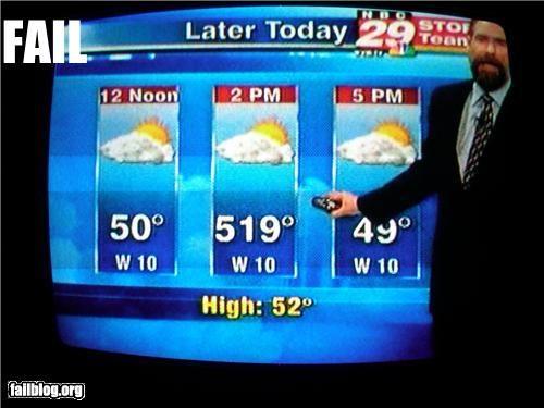 Temperature Fail