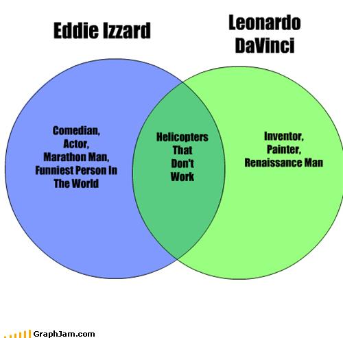 comedian,dont-work,eddie izzard,helicopters,inventor,leonardi davinci,venn diagram,Video