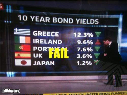 BBC News Flag Fail