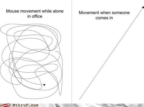 mouse,movement,Office,wasting time