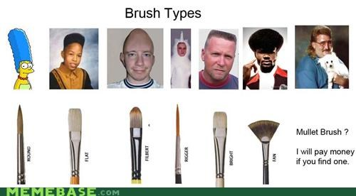 Learn your Brush Types