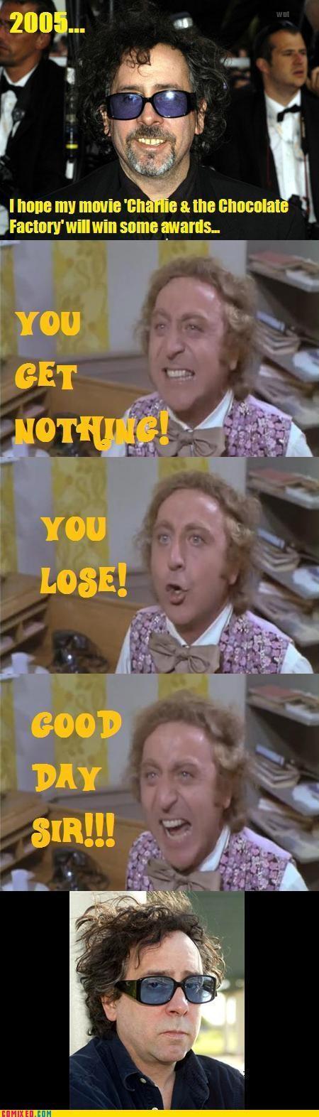 charlie-the-chocolate-factory,Movie,Willy Wonka