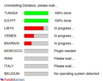 Dictator Removal Progress Bars