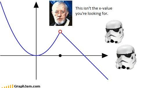 Line Graph,obi wan,star wars,stormtrooper