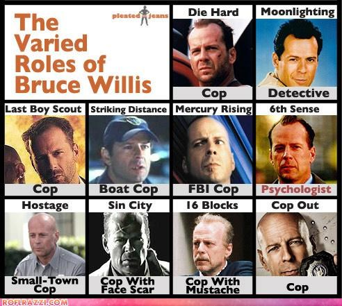 The Varied Roles Of Bruce Willis