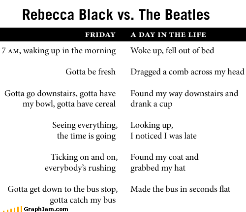 a day in the life,beatles,FRIDAY,lyrics,Memes,Rebecca Black,spreadsheet,suitcase