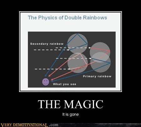 doulbe rainbow,magic,science