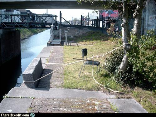 Flood Prevention System