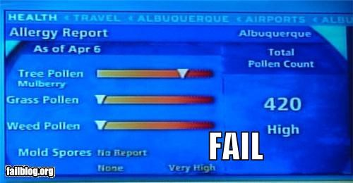 Weather Report FAIL