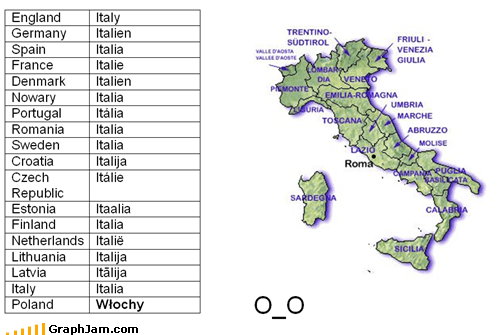 countries,infographic,Italy,languages,spelling,weird