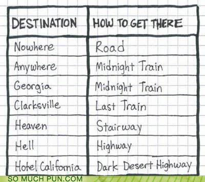 Chart,destination,famous,Hall of Fame,How To,lyrics,Music,prefix,road,song,Songs,suffix,train