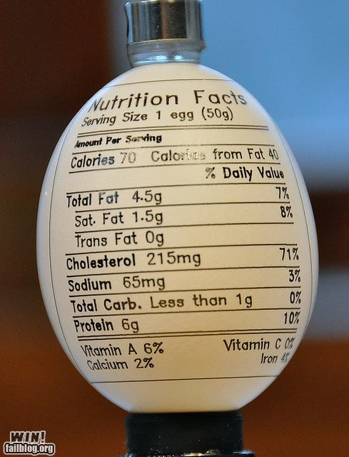 Nutrition Facts WIN
