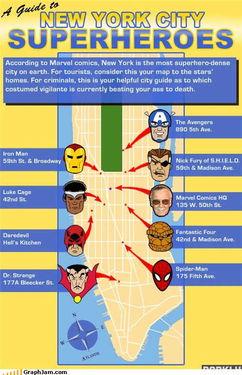 Fantastic Four,iron man,Maps,shield,Spider-Man,superhero