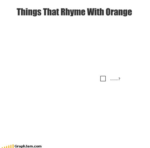 orange,Pie Chart,rhyming,words
