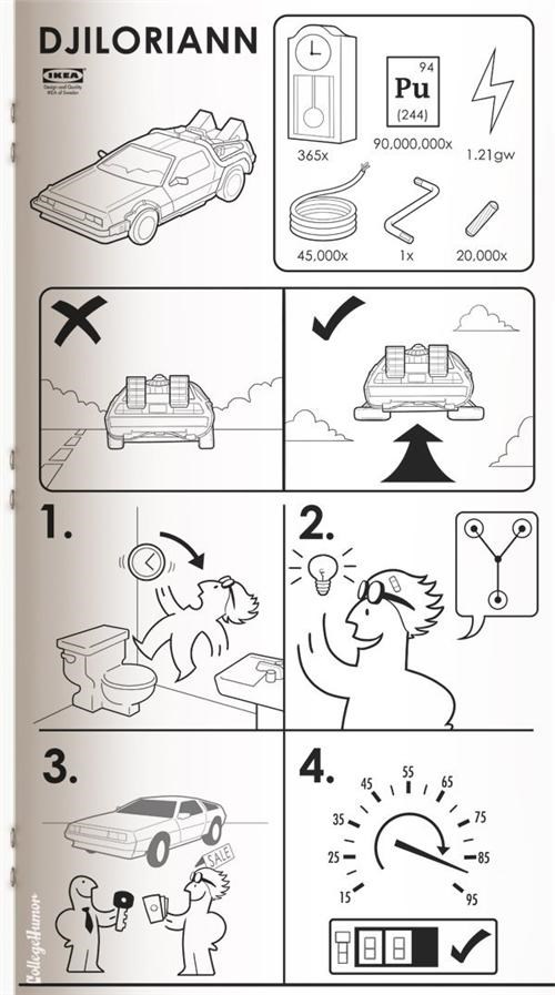 Sci-Fi Ikea Manuals of the Day