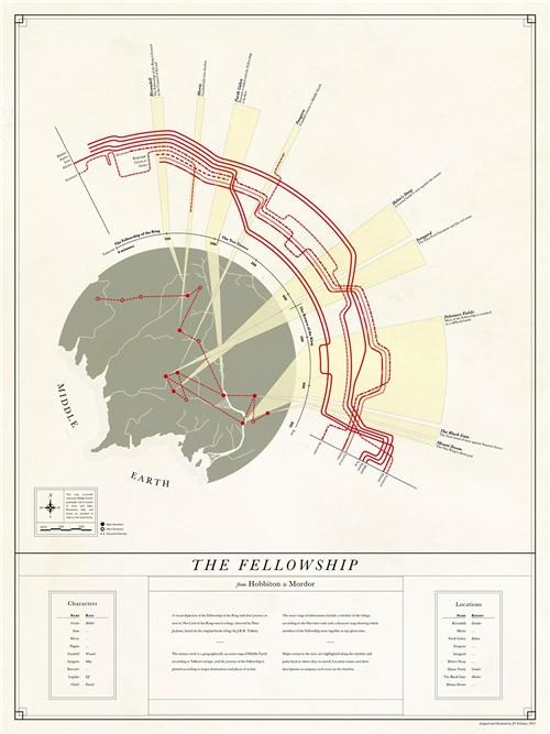 Lord of the Rings Infographic of the Day