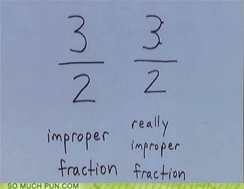 Improper Fractions: An Introduction