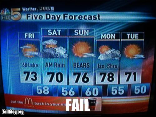 Five Day Forecast FAIL