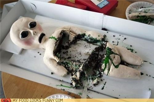 alien,autopsy,cake,face,fondant,head,horrified,scared