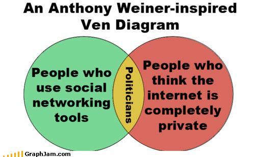 Nobody Wanted to See That, Weiner