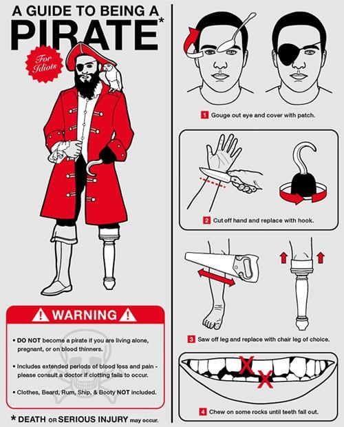 Pirate Guide of the Day