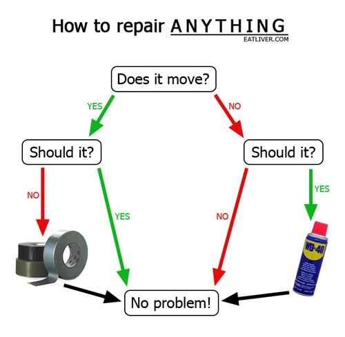 Repair Instructions of the Day