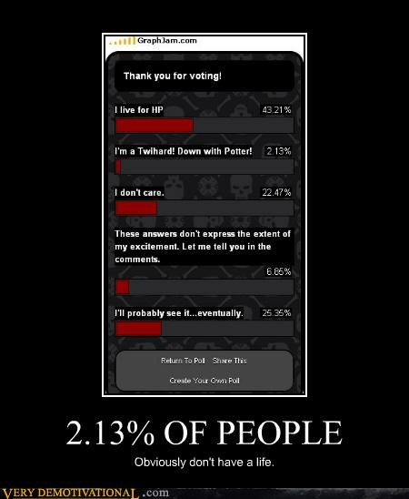 2.13% OF PEOPLE