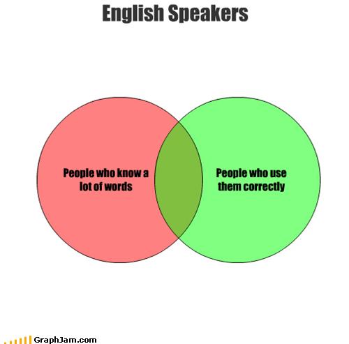 correct use,english,the princess bride,venn diagram,words
