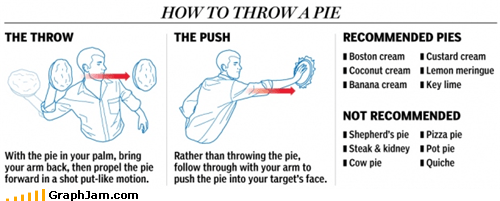 attack,infographic,murdoch,pie,throw