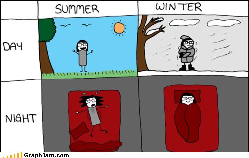 cold,day,hot,night,seasons