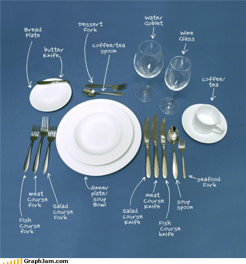 dinner party,etiquette,How To,Maps,silverware