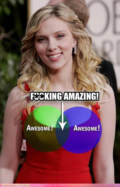 The Scarlett Johannsen Venn Diagram