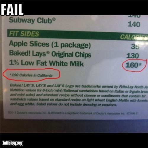 Relative Calorie Amount FAIL