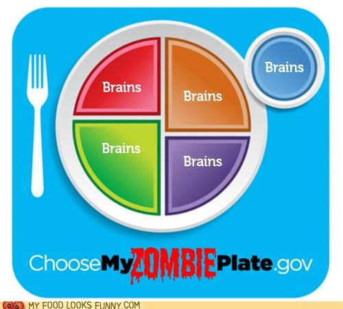 brains,Chart,nutrition,portion sizes,zombie