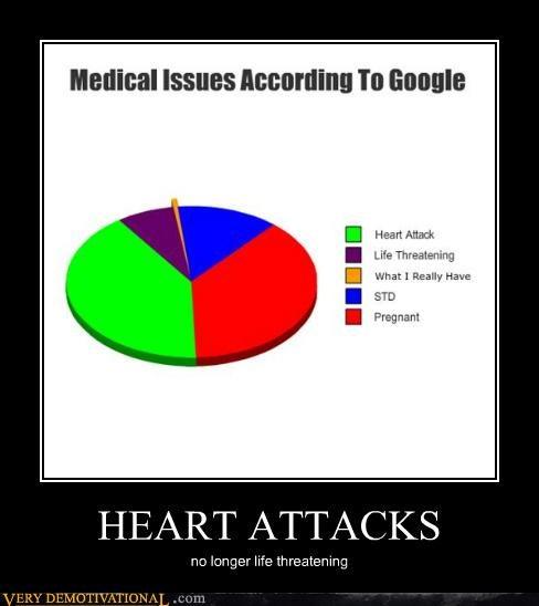 graph,heart attack,hilarious,life threatening