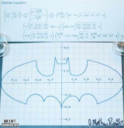 Bat-Graph WIN
